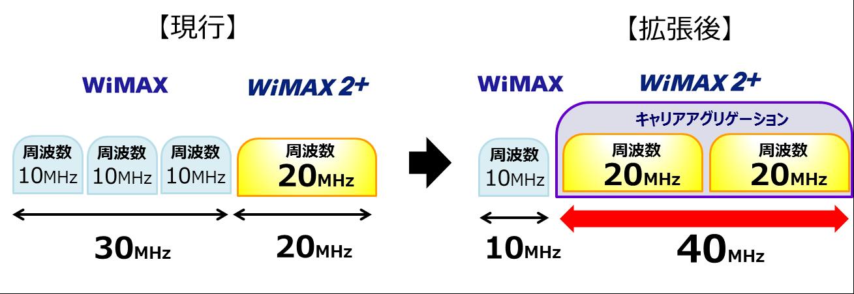 周波数帯域拡張.png