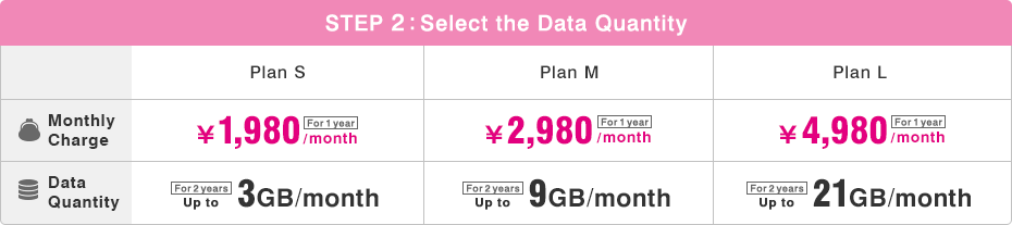 STEP 2: Select the Data Quantity [Plan S] [Monthly Charge] ¥1,980 / month (For 1 year) [Data Quantity] Up to 2 GB / month (For 2 years) [Plan M] [Monthly Charge] ¥2,980 / month (For 1 year) [Data Quantity] Up to 6 GB / month (For 2 years) [Plan L] [Monthly Charge] ¥4,980 / month (For 1 year) [Data Quantity] Up to 14 GB / month (For 2 years)