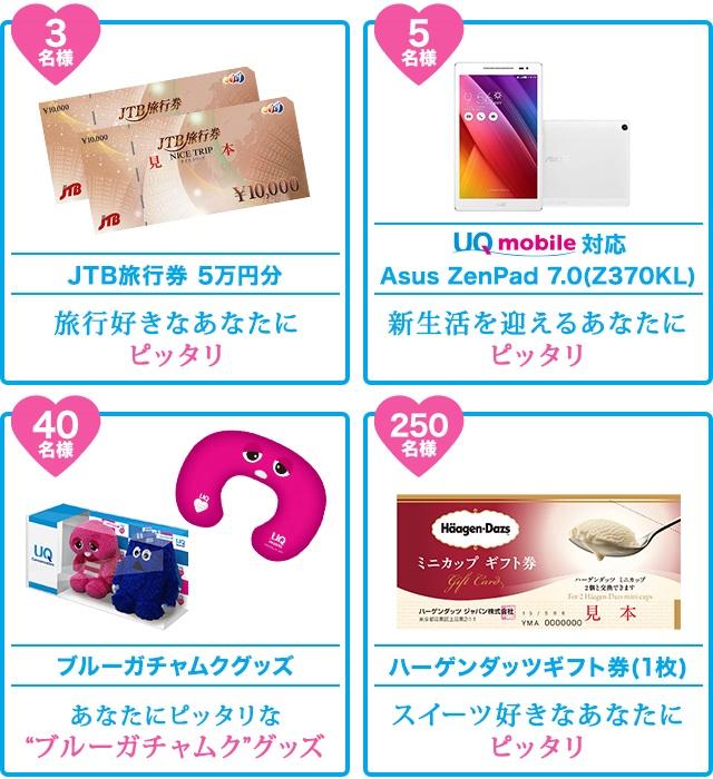 http://www.uqwimax.jp/information/20160308_snscp_prizelist.jpg