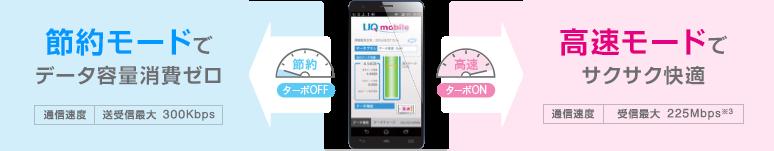 index img 08 - UQモバイルに乗り換えて10,000円ゲットしよう!