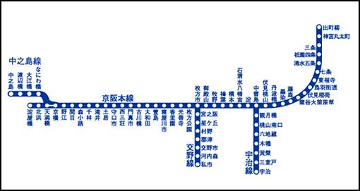 図 路線 京阪 電車