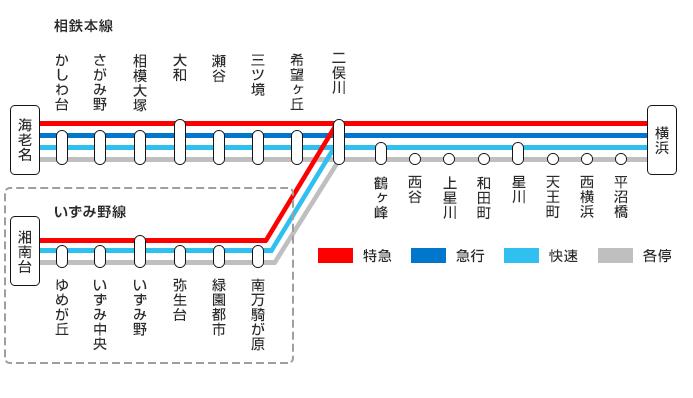 線 図 相鉄 路線